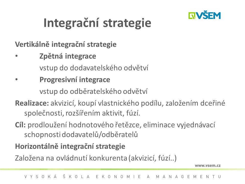 Integrační strategie Vertikálně integrační strategie Zpětná integrace