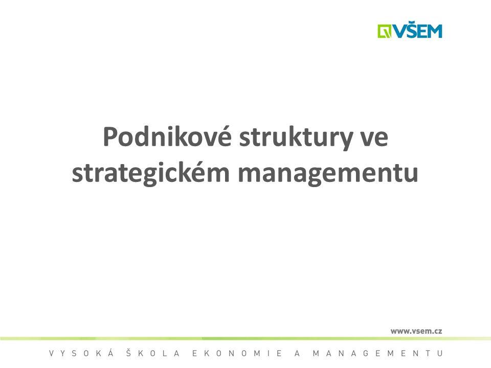 Podnikové struktury ve strategickém managementu