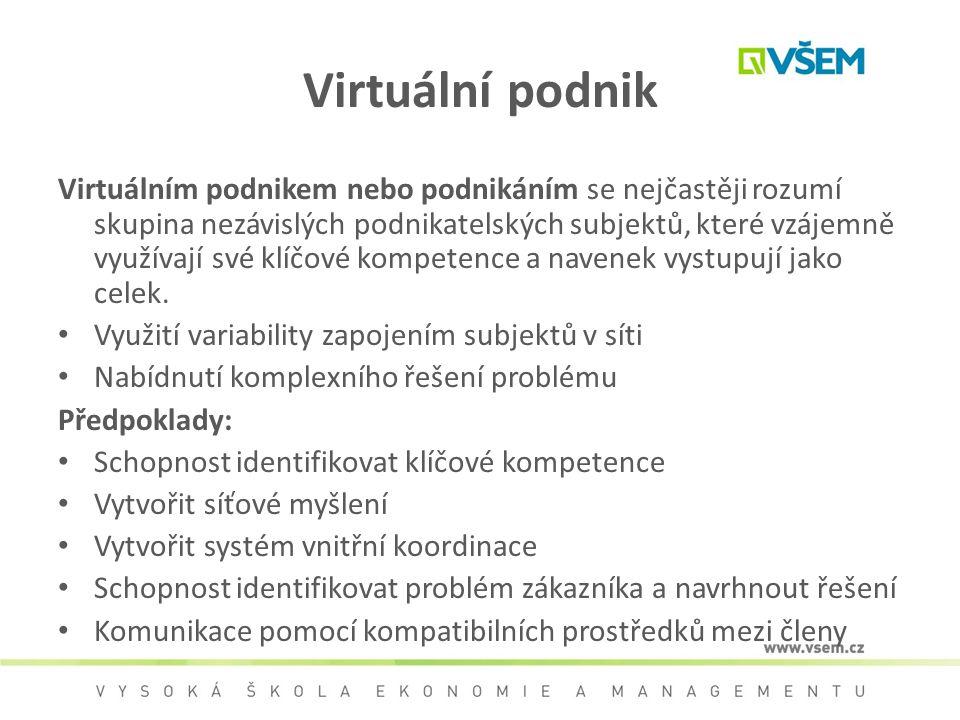 Virtuální podnik