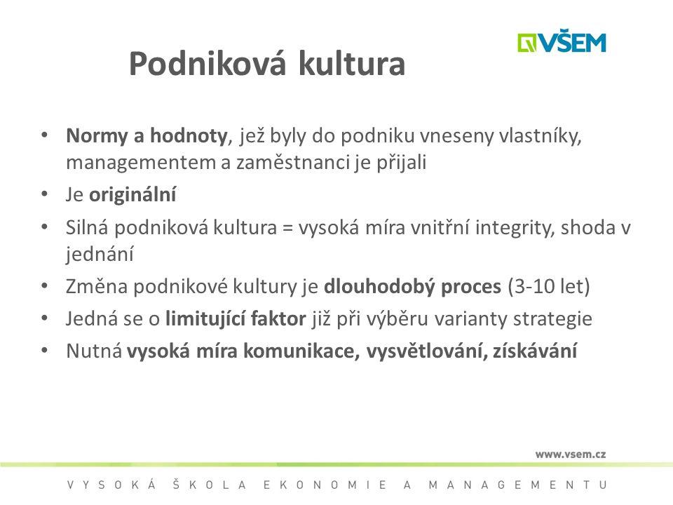 Podniková kultura Normy a hodnoty, jež byly do podniku vneseny vlastníky, managementem a zaměstnanci je přijali.