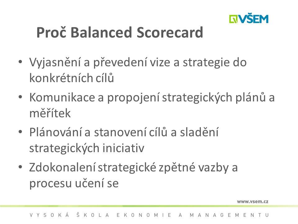 Proč Balanced Scorecard