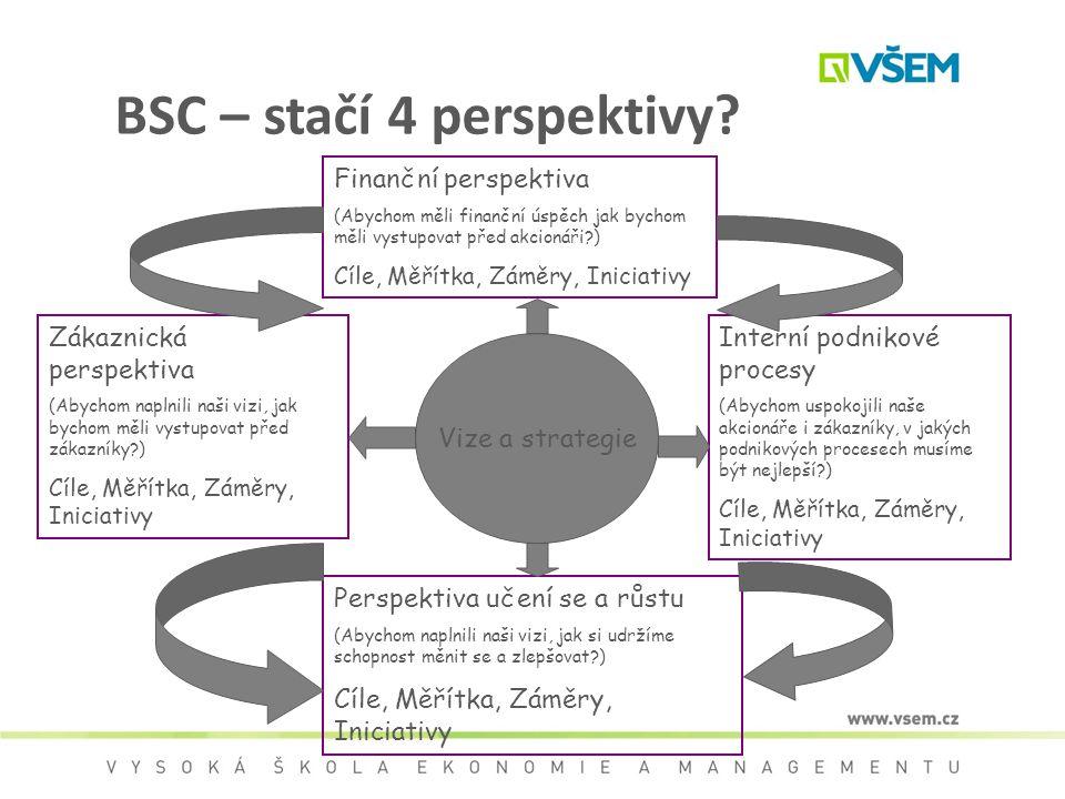 BSC – stačí 4 perspektivy
