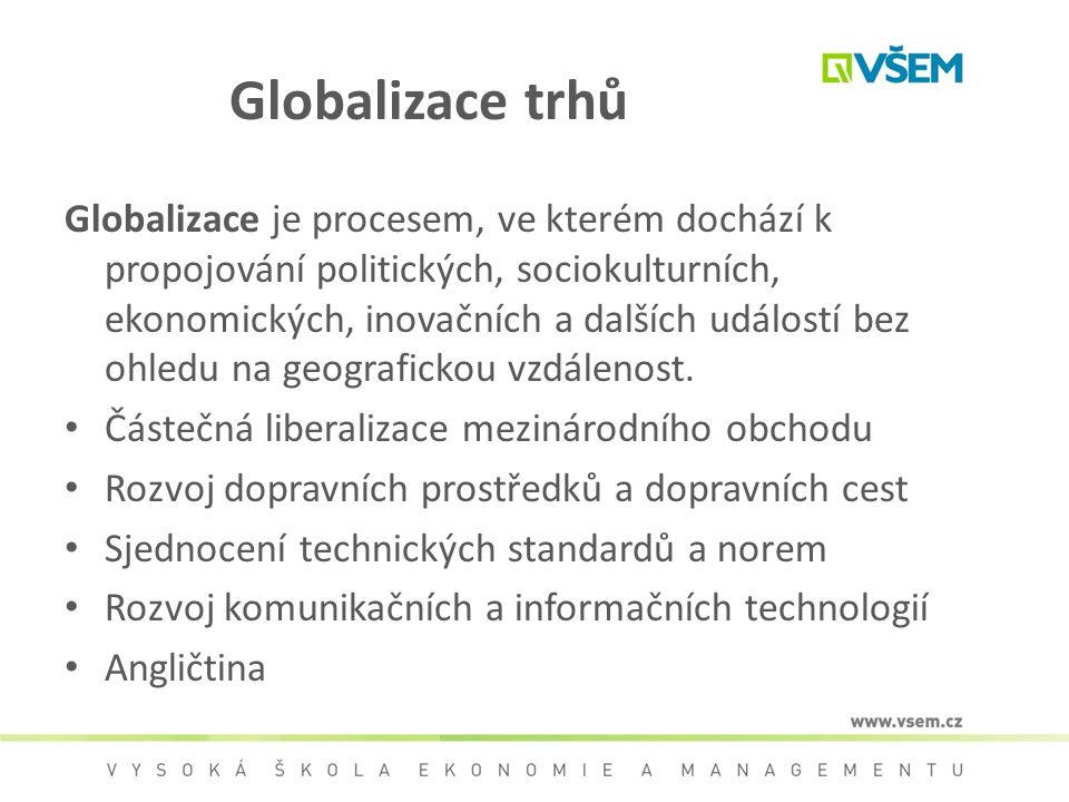 Globalizace trhů