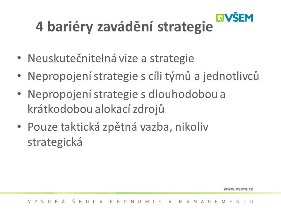 4 bariéry zavádění strategie