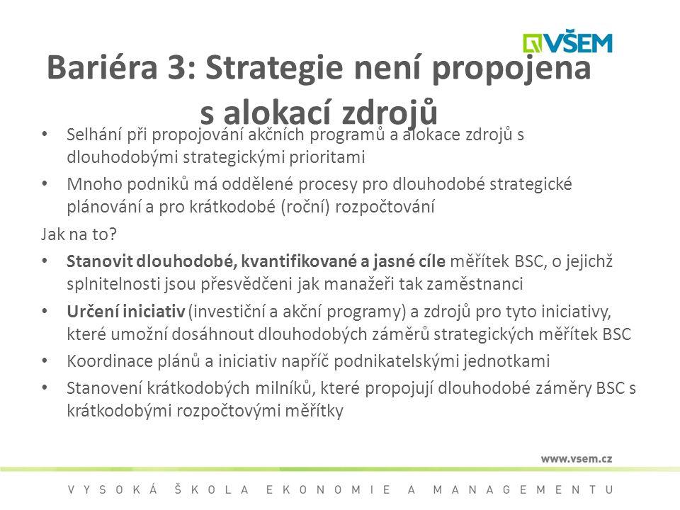 Bariéra 3: Strategie není propojena s alokací zdrojů