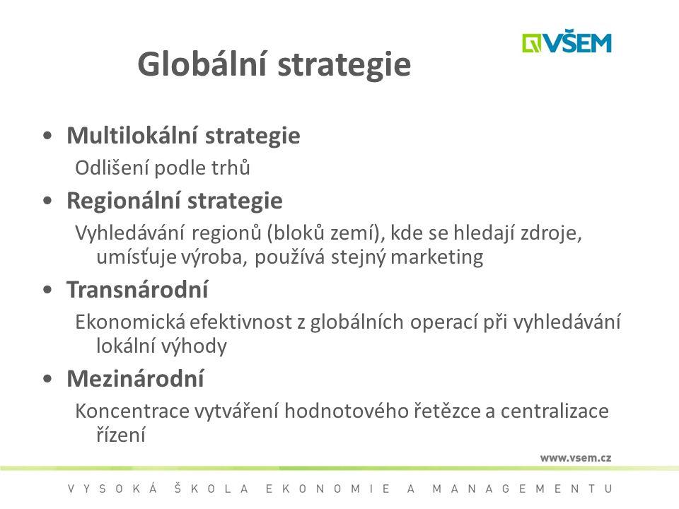 Globální strategie Multilokální strategie Regionální strategie