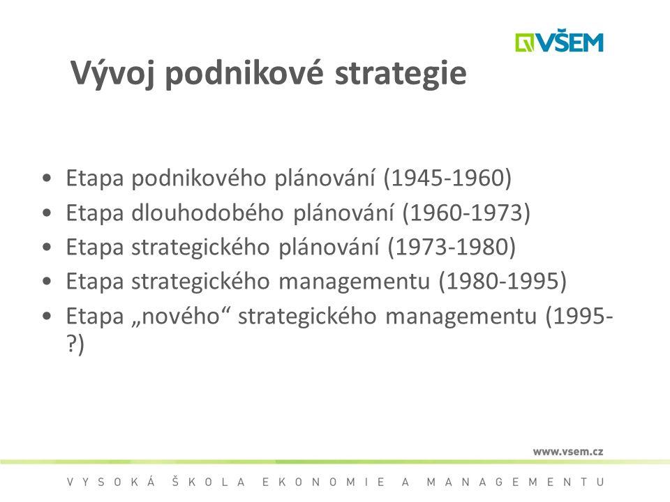 Vývoj podnikové strategie