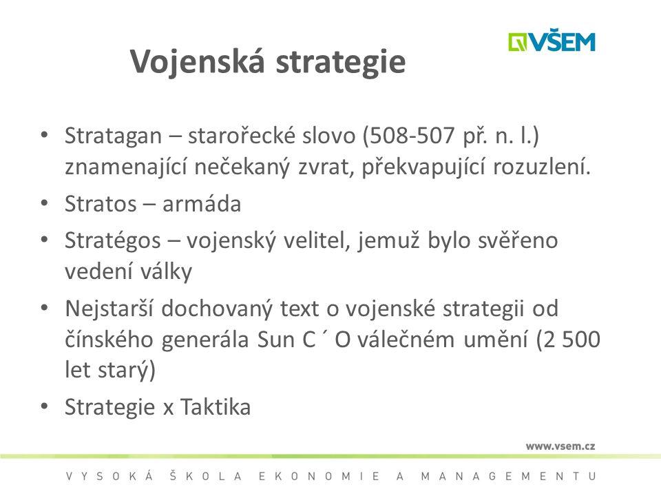 Vojenská strategie Stratagan – starořecké slovo (508-507 př. n. l.) znamenající nečekaný zvrat, překvapující rozuzlení.