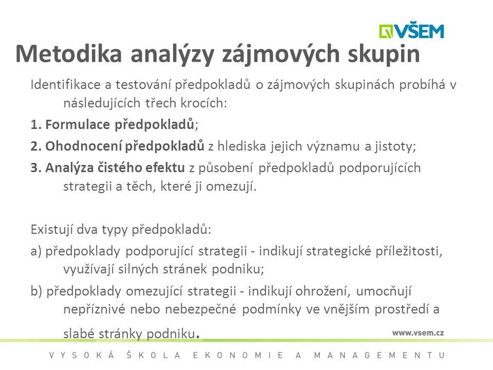 Metodika analýzy zájmových skupin