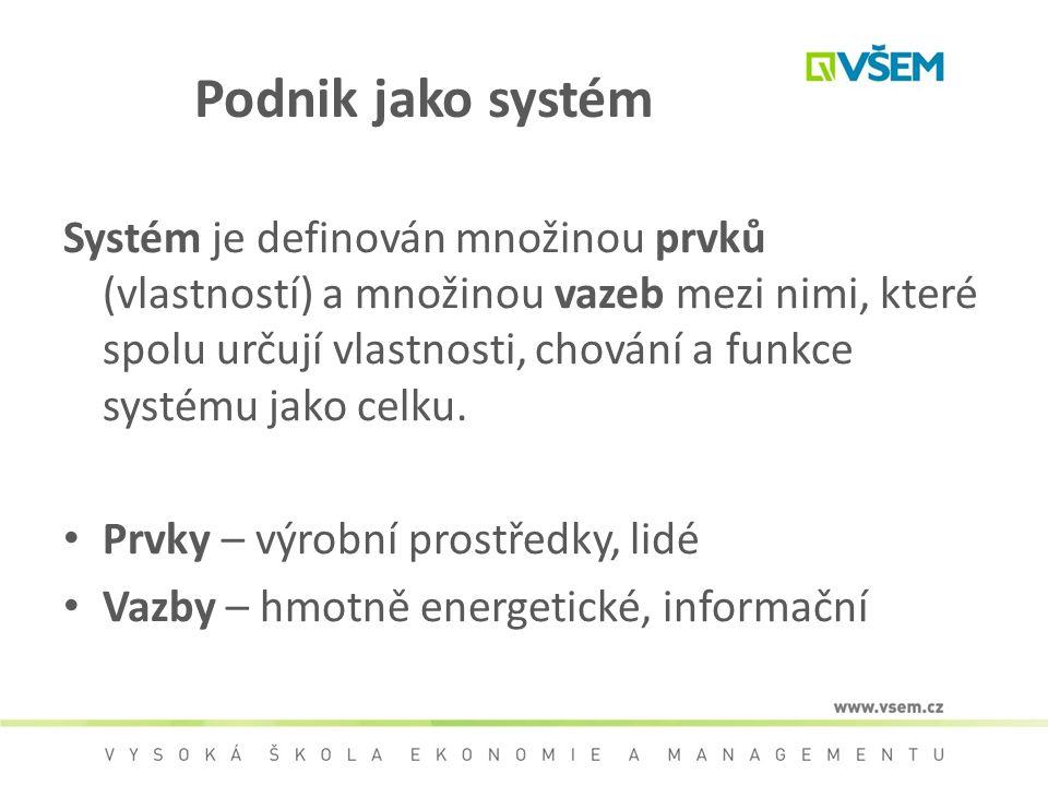 Podnik jako systém