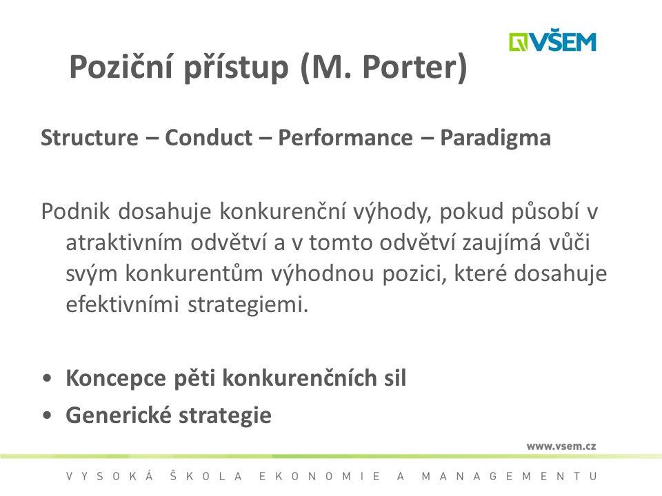 Poziční přístup (M. Porter)
