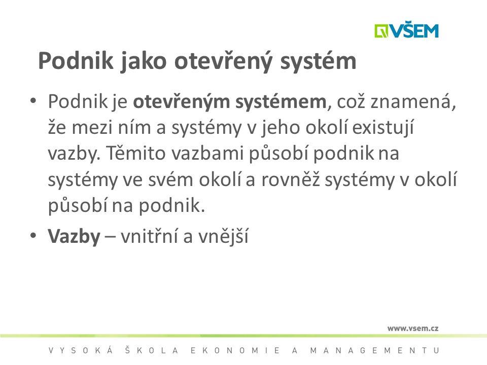Podnik jako otevřený systém