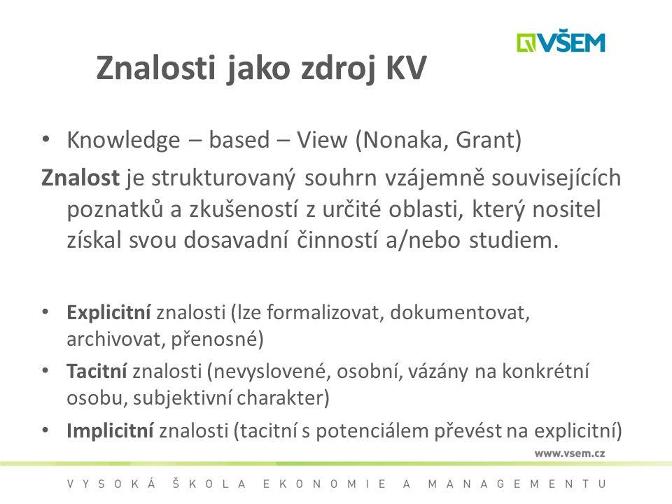 Znalosti jako zdroj KV Knowledge – based – View (Nonaka, Grant)