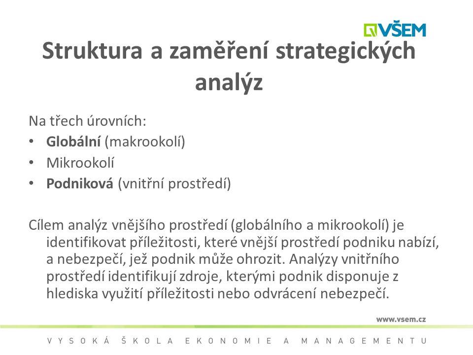 Struktura a zaměření strategických analýz