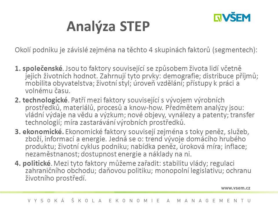 Analýza STEP Okolí podniku je závislé zejména na těchto 4 skupinách faktorů (segmentech):