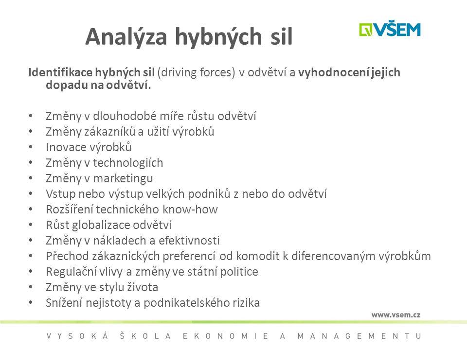Analýza hybných sil Identifikace hybných sil (driving forces) v odvětví a vyhodnocení jejich dopadu na odvětví.