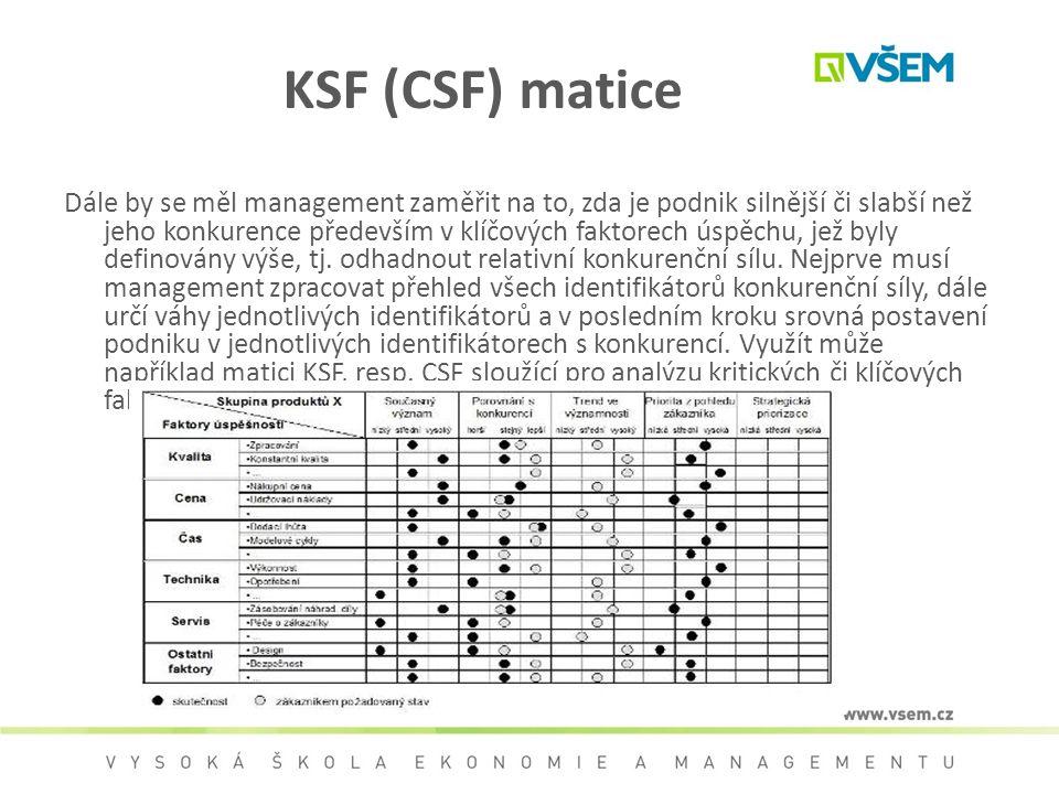 KSF (CSF) matice