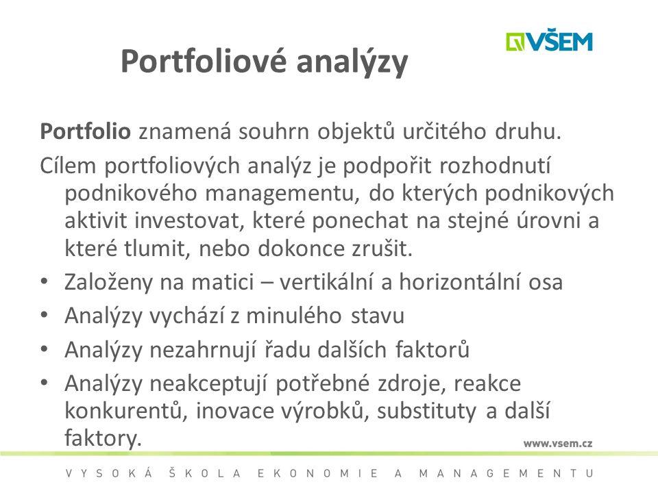 Portfoliové analýzy Portfolio znamená souhrn objektů určitého druhu.
