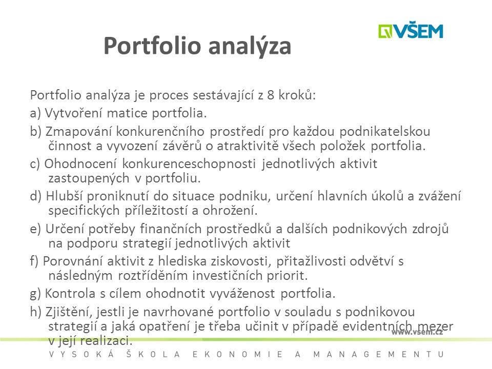 Portfolio analýza Portfolio analýza je proces sestávající z 8 kroků: