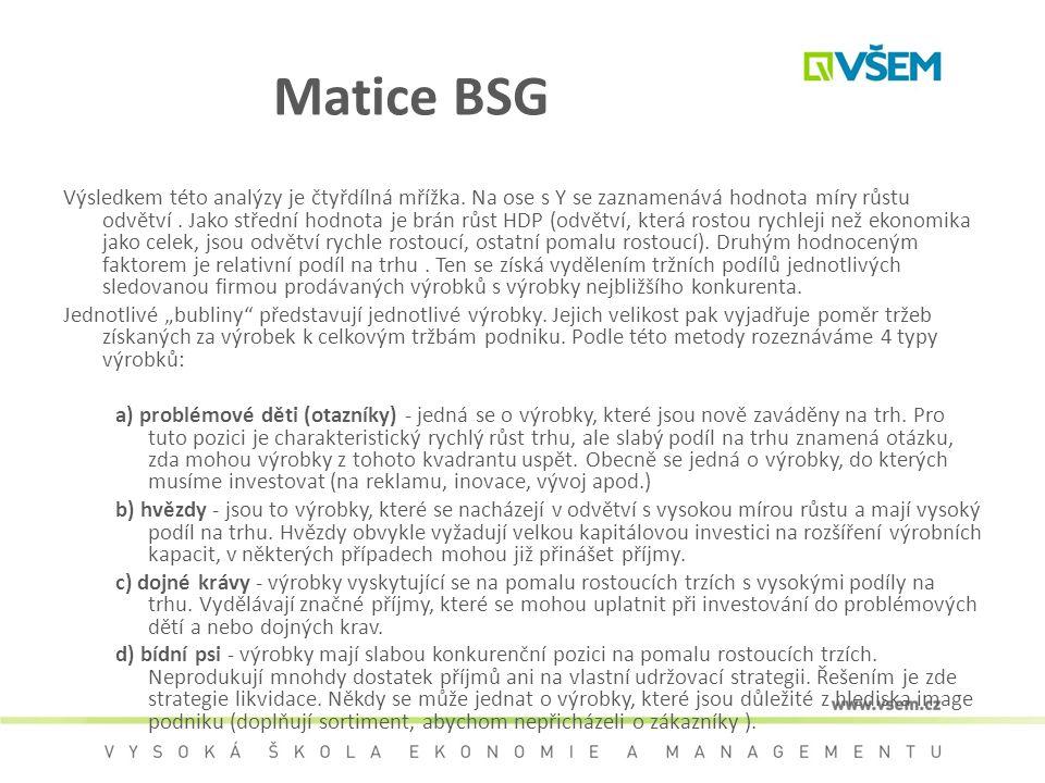 Matice BSG