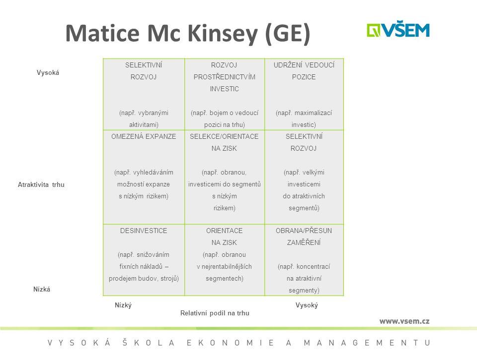 Matice Mc Kinsey (GE) Nízká SELEKTIVNÍ ROZVOJ