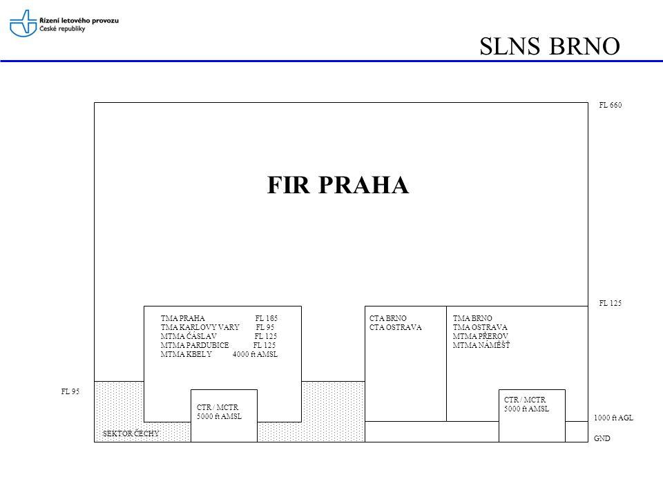 SLNS BRNO FIR PRAHA FL 660 FL 125 TMA PRAHA FL 165
