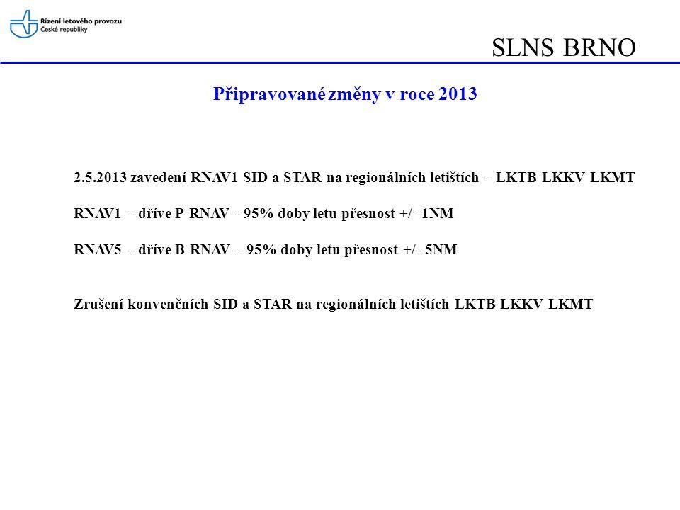 SLNS BRNO Připravované změny v roce 2013