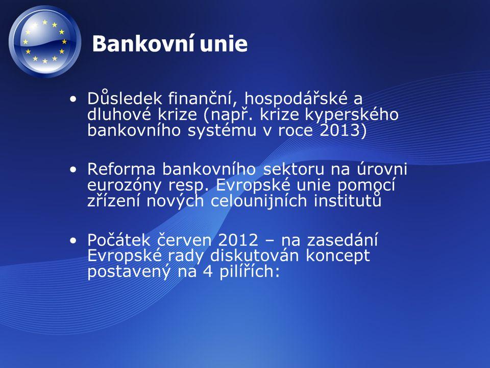 Bankovní unie Důsledek finanční, hospodářské a dluhové krize (např. krize kyperského bankovního systému v roce 2013)