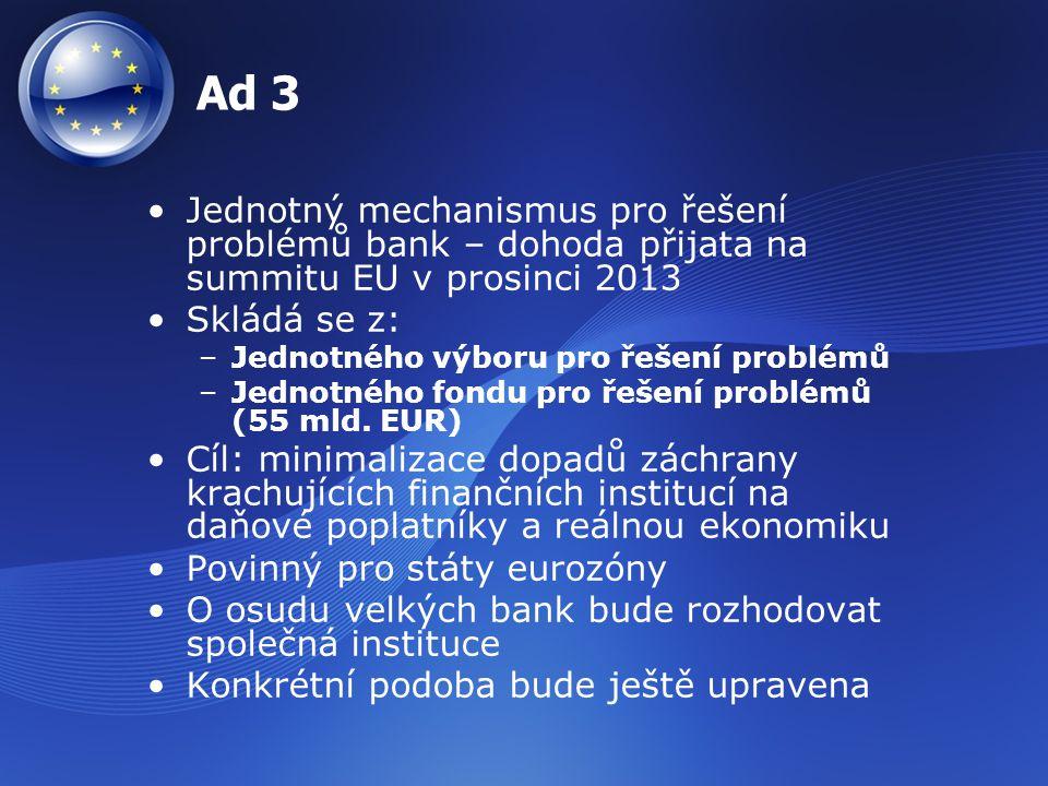 Ad 3 Jednotný mechanismus pro řešení problémů bank – dohoda přijata na summitu EU v prosinci 2013. Skládá se z: