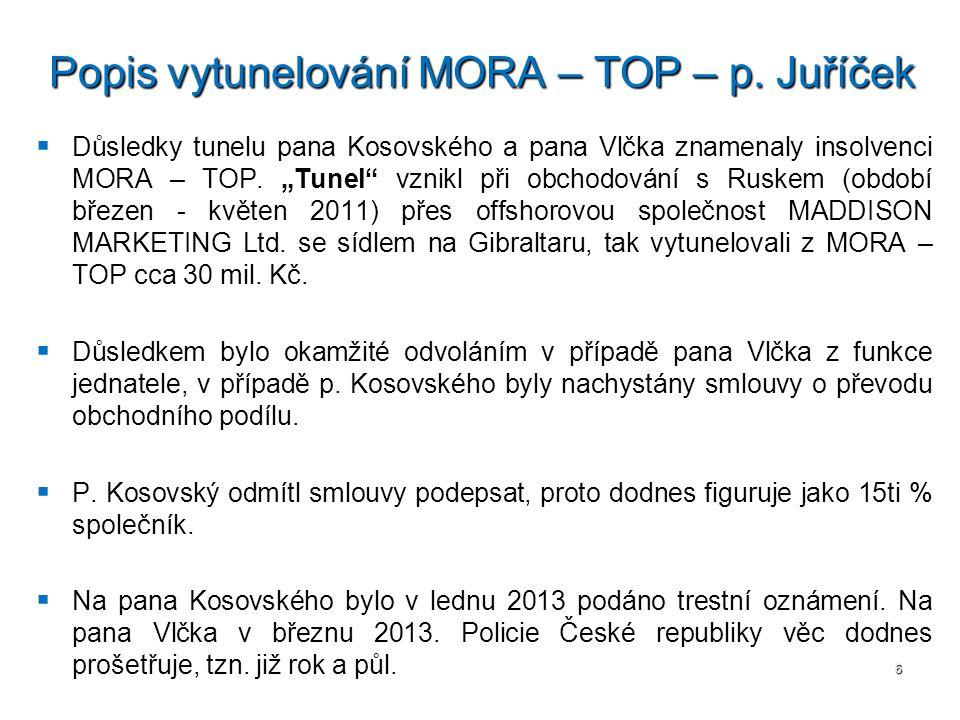 Popis vytunelování MORA – TOP – p. Juříček