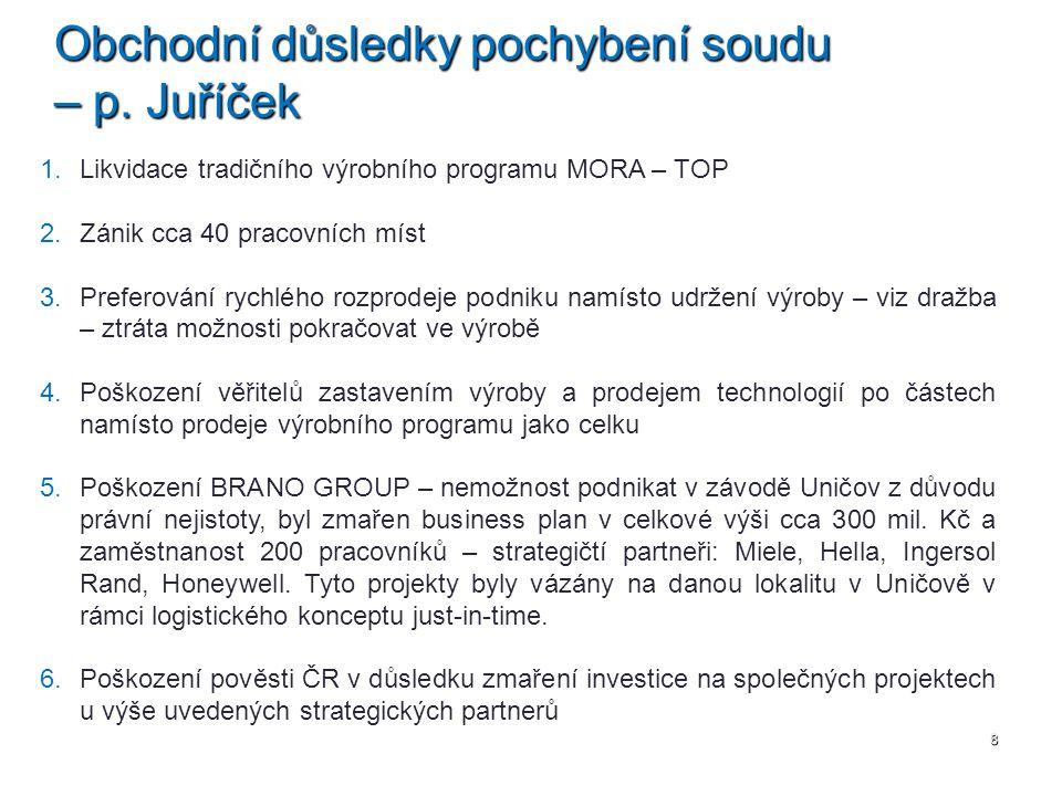 Obchodní důsledky pochybení soudu – p. Juříček