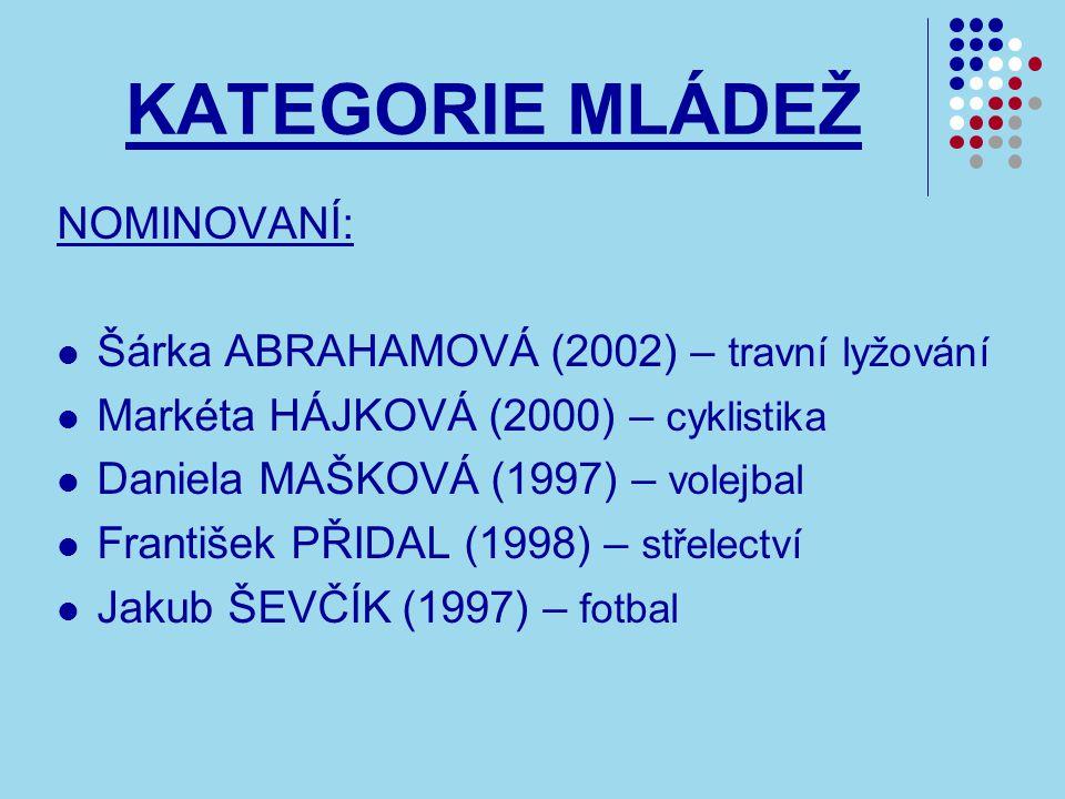 KATEGORIE MLÁDEŽ NOMINOVANÍ: Šárka ABRAHAMOVÁ (2002) – travní lyžování