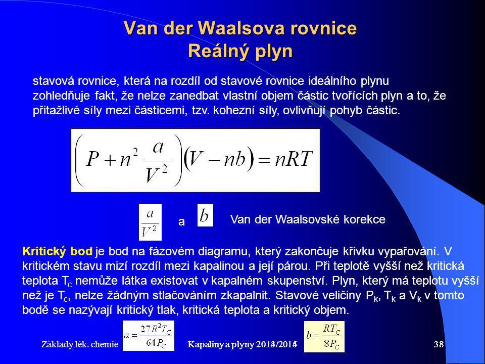 Van der Waalsova rovnice Reálný plyn