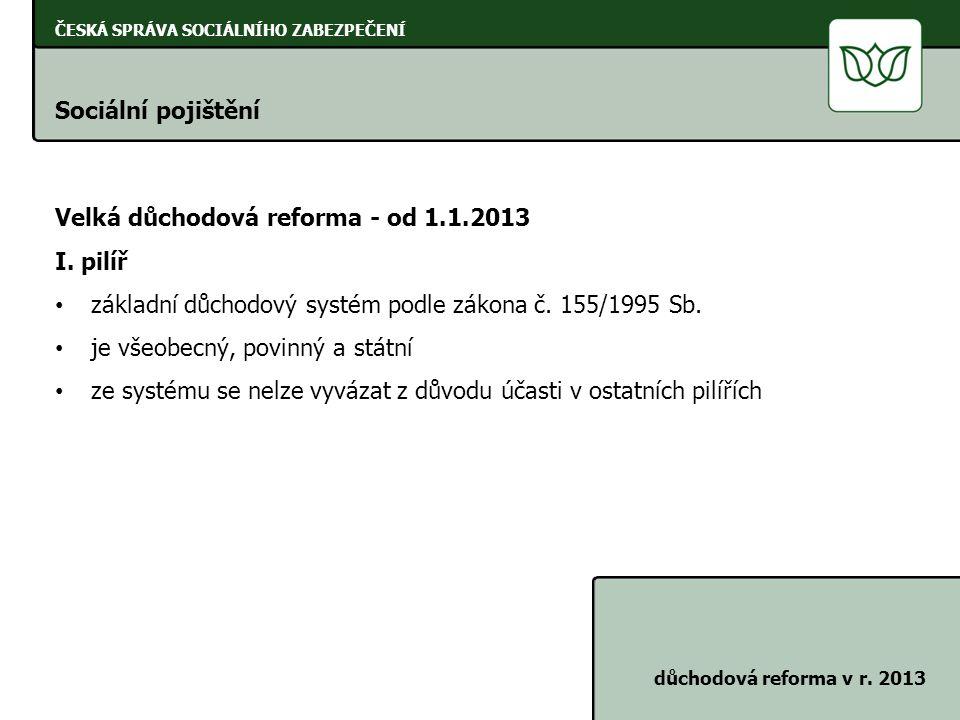 Velká důchodová reforma - od 1.1.2013 I. pilíř