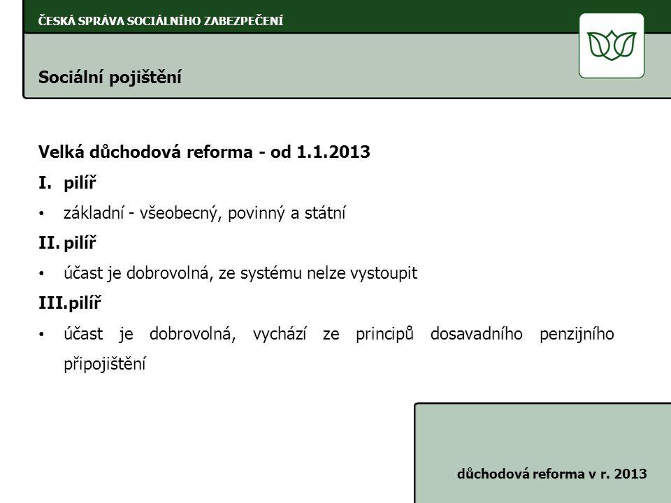 Velká důchodová reforma - od 1.1.2013 pilíř