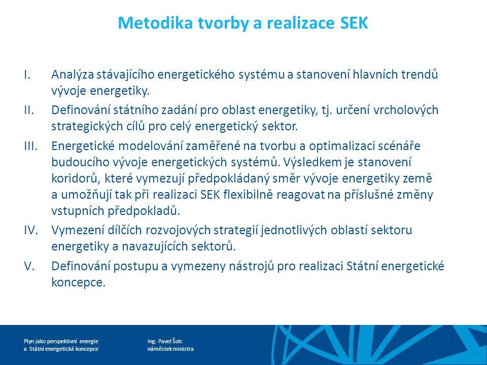 Metodika tvorby a realizace SEK
