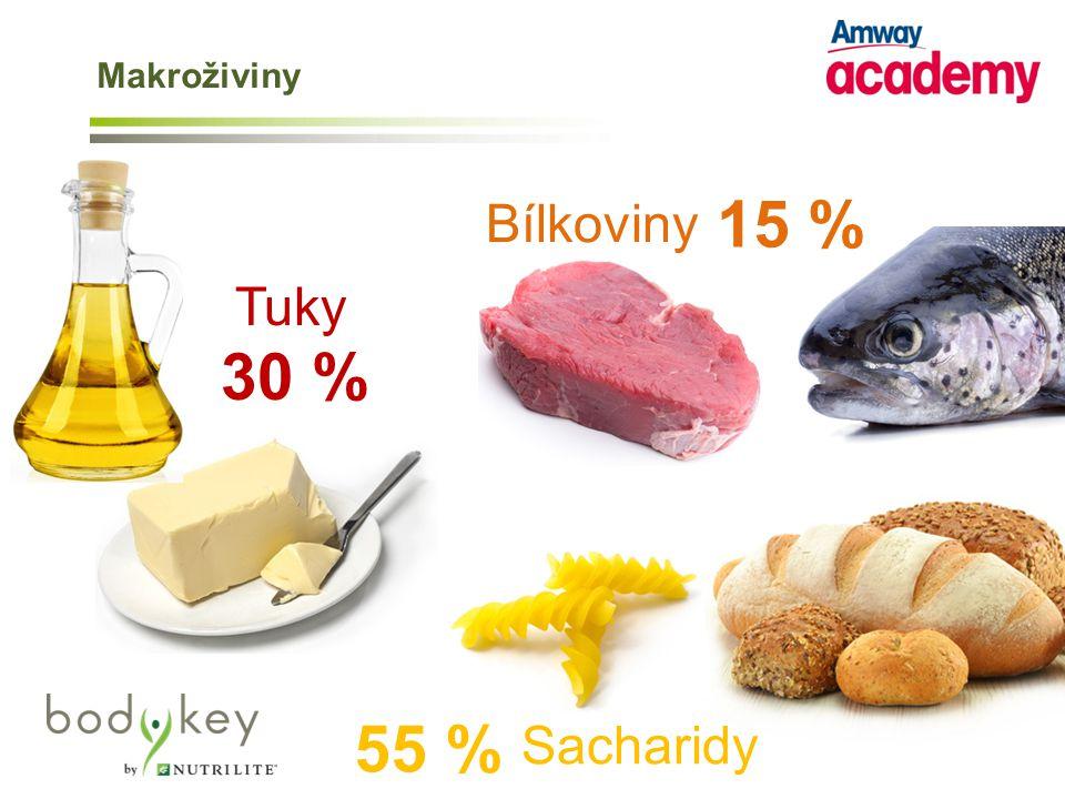 15 % 30 % 55 % Bílkoviny Tuky Sacharidy Makroživiny