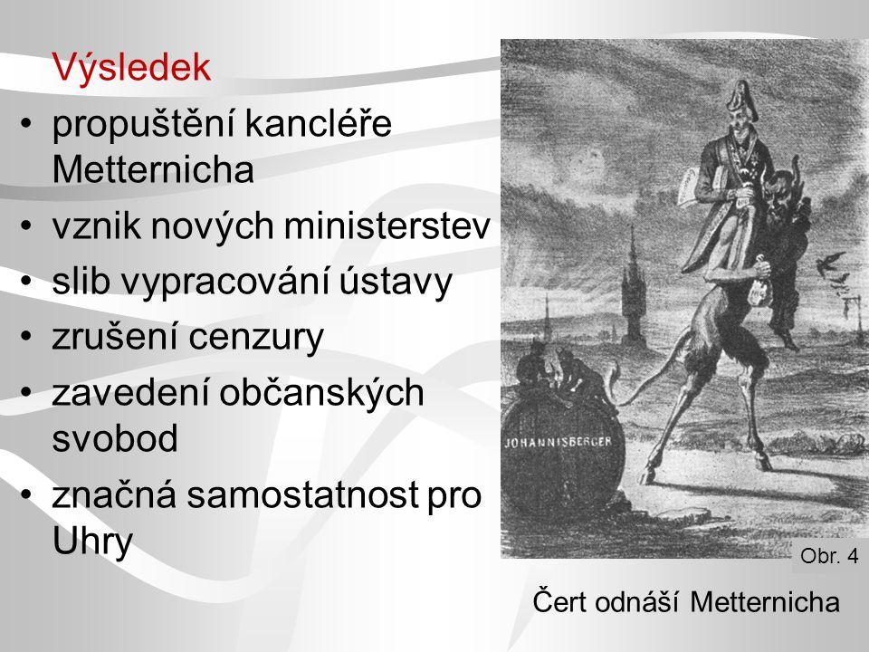 propuštění kancléře Metternicha vznik nových ministerstev