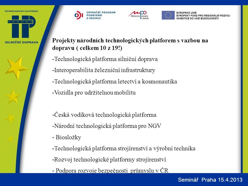 -Technologická platforma silniční doprava