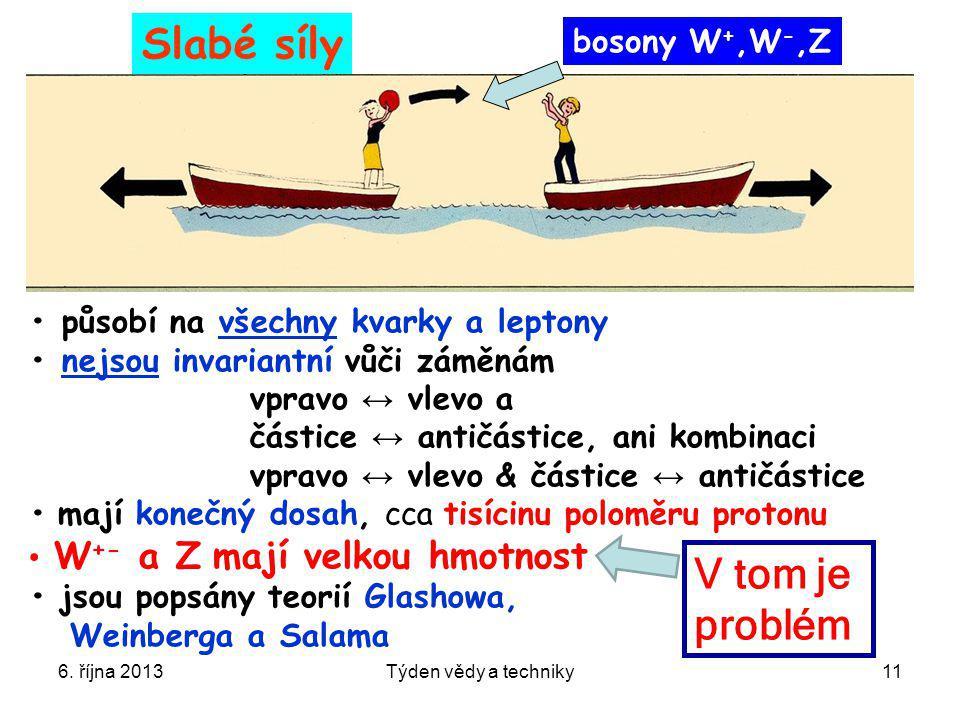 Slabé síly V tom je problém bosony W+,W-,Z