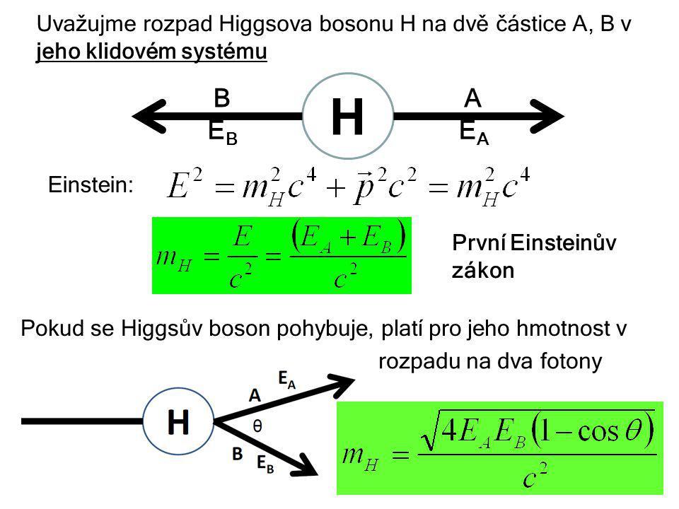 Uvažujme rozpad Higgsova bosonu H na dvě částice A, B v jeho klidovém systému