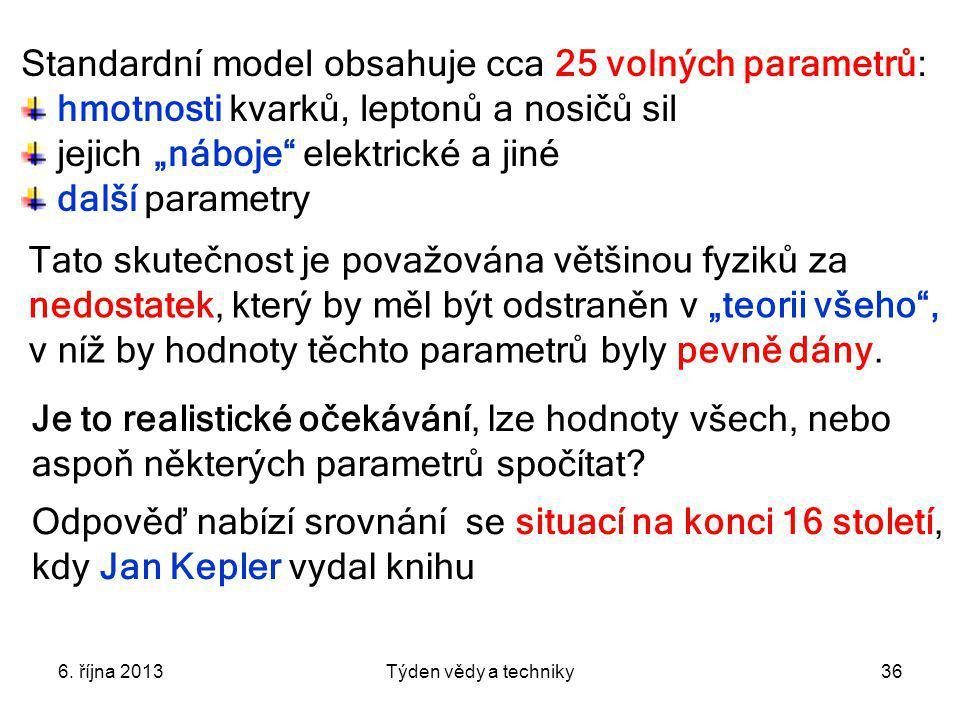 Standardní model obsahuje cca 25 volných parametrů: