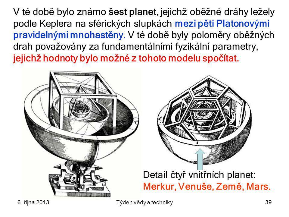 Detail čtyř vnitřních planet: Merkur, Venuše, Země, Mars.