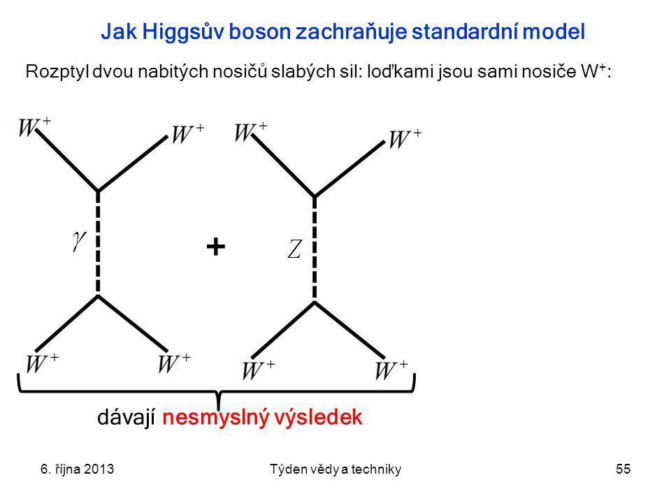 + Jak Higgsův boson zachraňuje standardní model