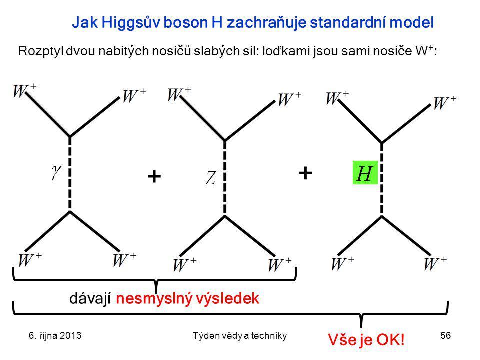+ + Jak Higgsův boson H zachraňuje standardní model