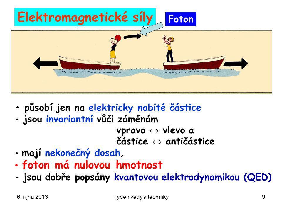 Elektromagnetické síly
