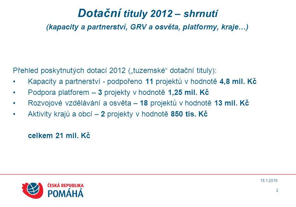 Dotační tituly 2012 – shrnutí (kapacity a partnerství, GRV a osvěta, platformy, kraje…)