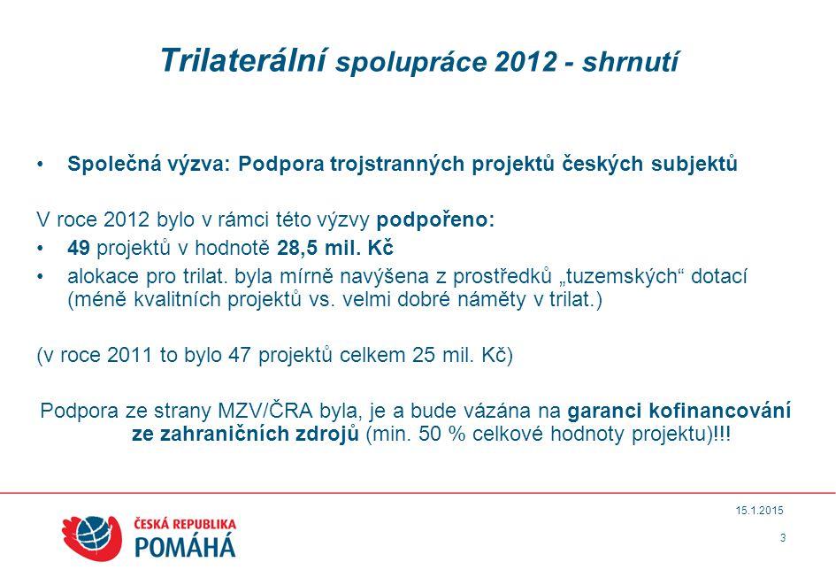 Trilaterální spolupráce 2012 - shrnutí