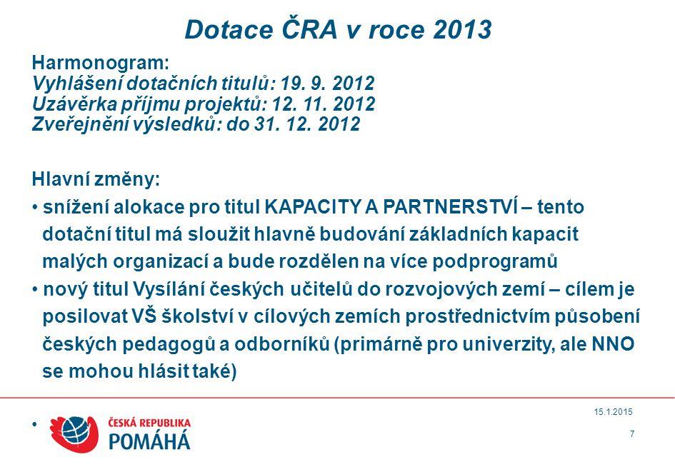 Dotace ČRA v roce 2013 Harmonogram: