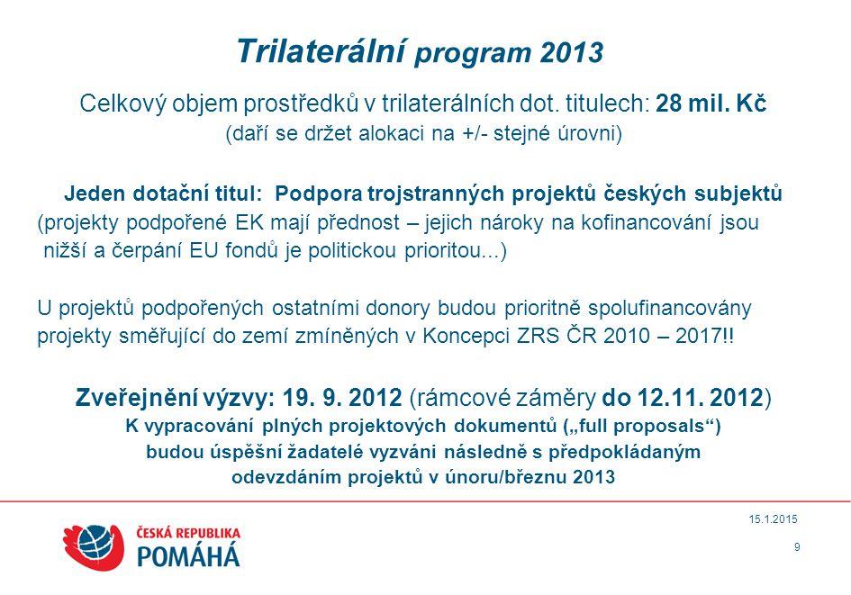 Trilaterální program 2013 Celkový objem prostředků v trilaterálních dot. titulech: 28 mil. Kč. (daří se držet alokaci na +/- stejné úrovni)